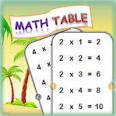 Maths Learning Tables For Kids