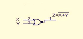 逻辑门真值表--二输入或非门符号