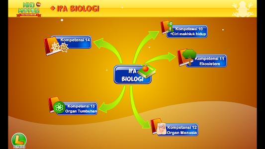 Mind Mapping Materi UN SMP screenshot 2