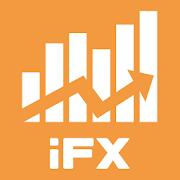 仮想通貨も取引できるFXバーチャルトレード - iトレFX
