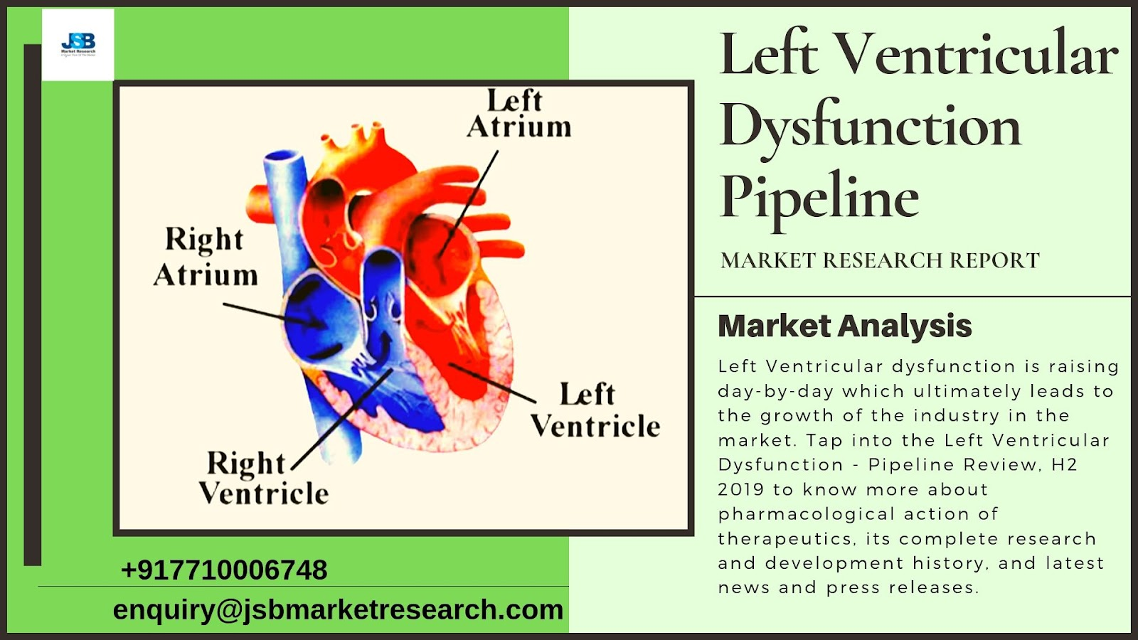 Left  Ventricular Dysfunction Pipeline Market Report