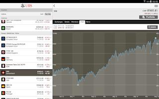 Screenshot of UBS Mobile Banking