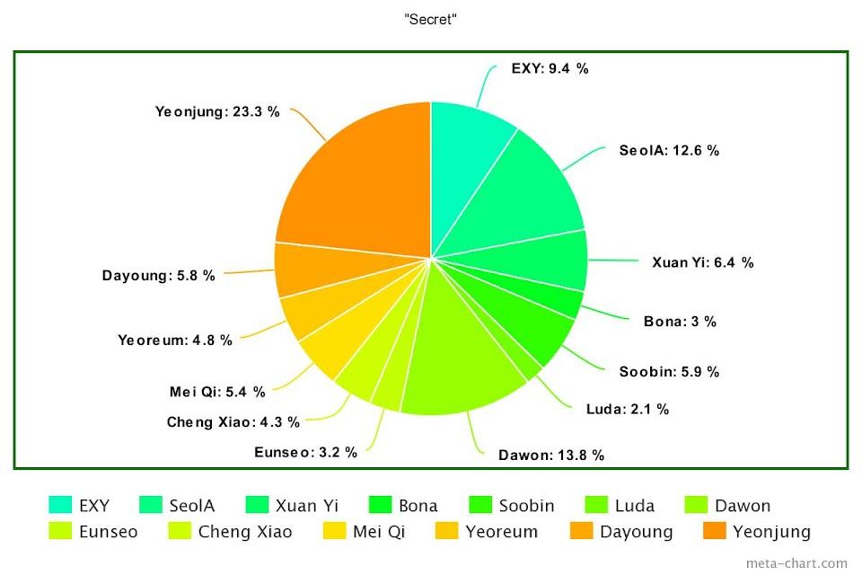meta-chart (71)
