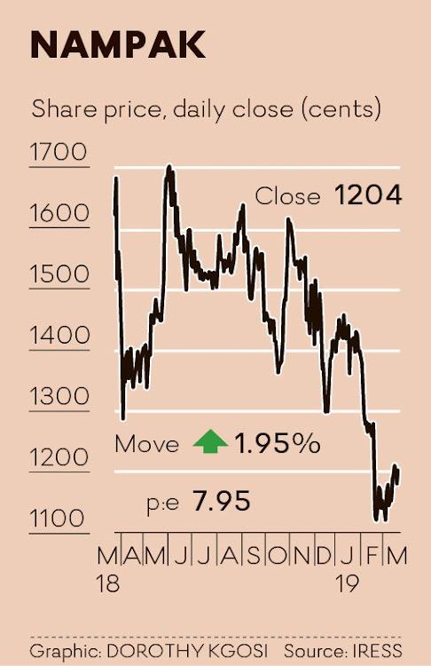 Nampak pins hopes on Zim monetary changes