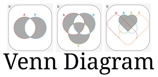 Venn diagram apps on google play ccuart Choice Image