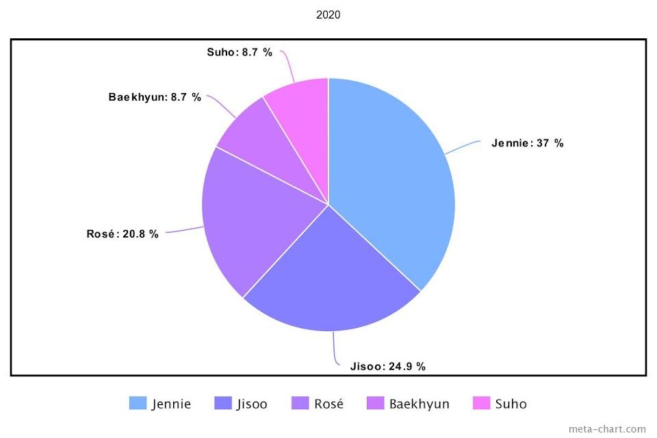 meta-chart - 2021-03-05T172155.310