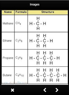 Kb Chemistry