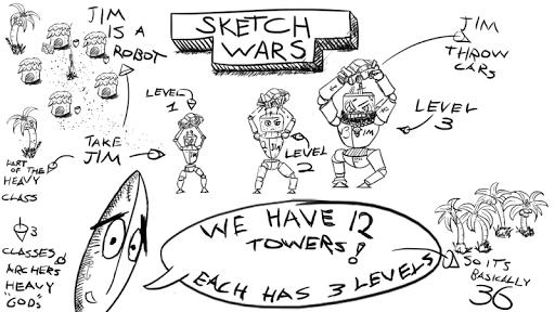 Sketch Wars 1.0.6 APK MOD screenshots 1