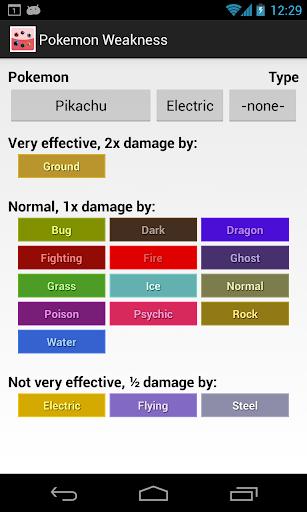 Weakness Check for Pokemon screenshot 1