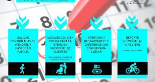 Pautas explicadas por el Consistorio en sus redes sociales.