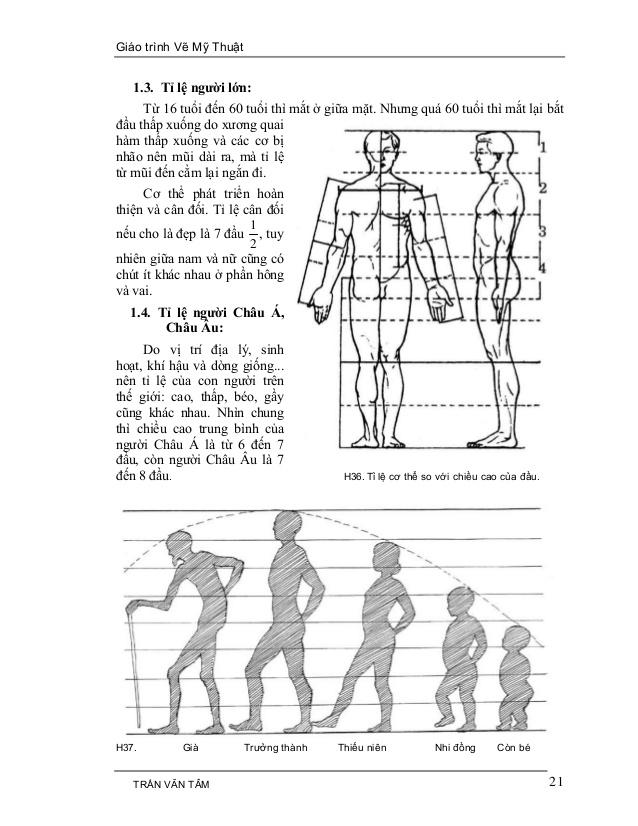 C:UsersG40-70Desktopmythuatarc.commythuatarcgiả phau cơcấu trúc cơ thểmy-thuat-1-21-638.jpg