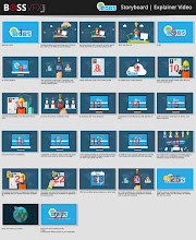 Photo: #Storyboard Explainer Video Trobs #ExplainerVideo Design by: http://bossvfx.com