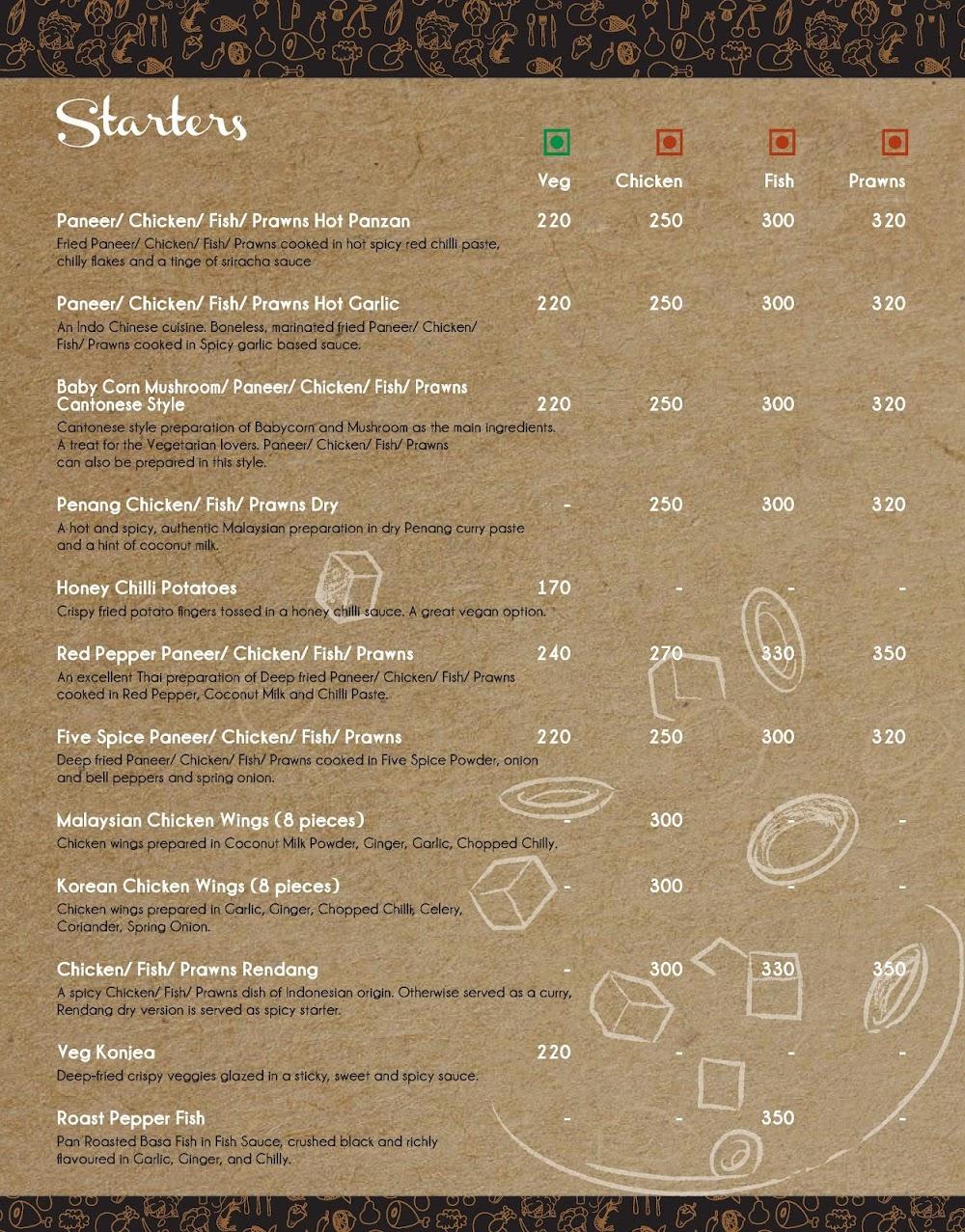 Spork menu 4