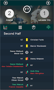 Football live scores & stats- screenshot thumbnail