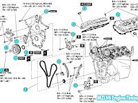 2008 Cx 7 Engine Diagram