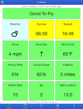 UAV Forecast for DJI Quadcopter and UAV Drone Pilots