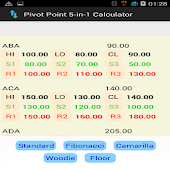 Pivot Point 5-in-1 Calculator