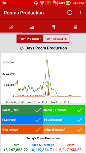 vhp dashboard screenshot 1