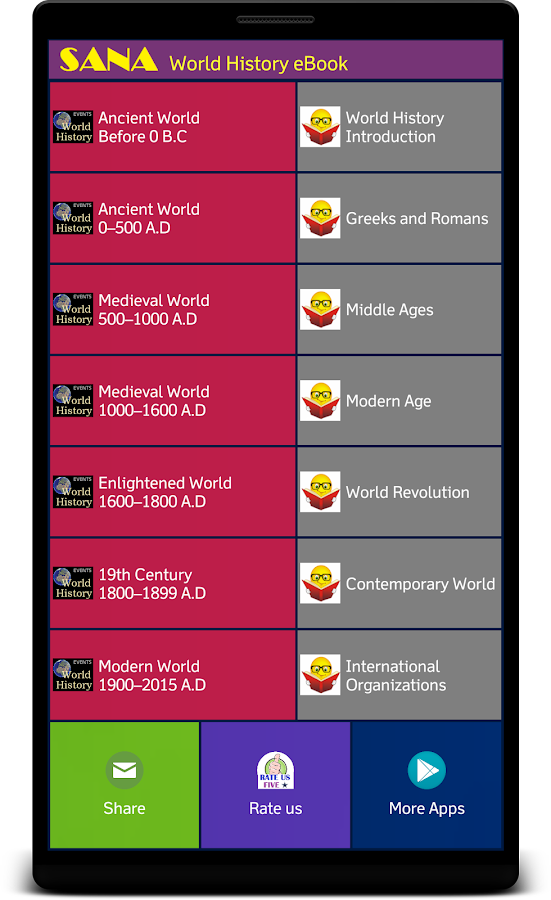 World history quick e book android apps on google play world history quick e book screenshot sciox Gallery