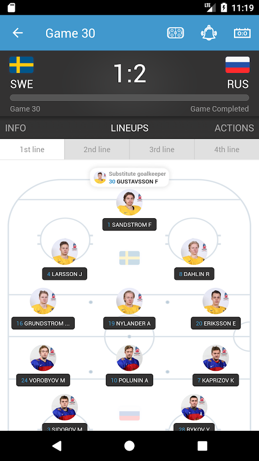 2018 IIHF- screenshot