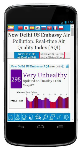 Air Quality India