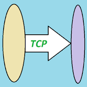 TCP - Basic server and client