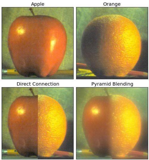 Image blending using Pyramids in OpenCV-Python