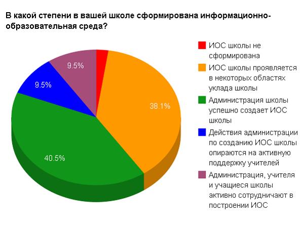 диаграмма.png