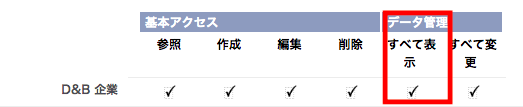 プロファイルのレコード表示設定