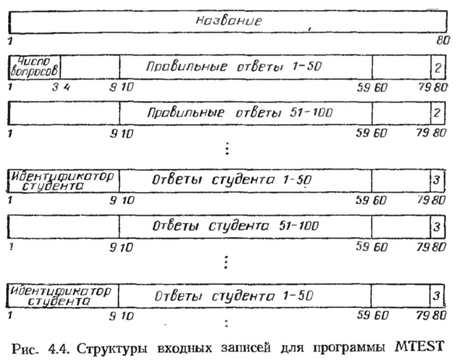 Спецификация программы