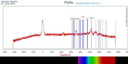 Photo: En esta ocasion para compartir una de las dos Espectroscopias calibradas que podido realizar ultimamente.  es del  Cometa C/2012 S1 (ISON).  En este espectro de  ISON es posible ver la Emision como el CN (Cianogeno), Carbono (C2), entre otros.   aqui imagen de ISON.  http://goo.gl/Moc7ic    Salvador Aguirre