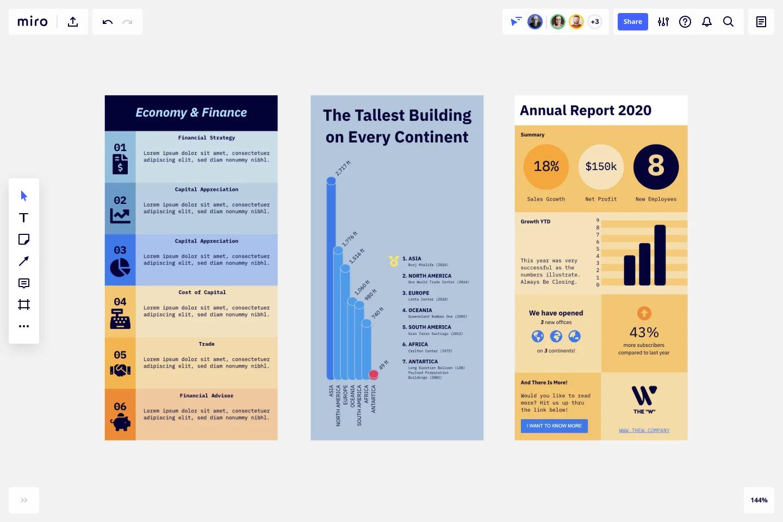 Miro analytical infographics
