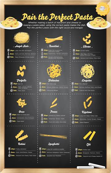 Pair the Perfect Pasta