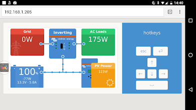 Photo: Grid power is offand the battery and solar PV is powering 175W of AC devices