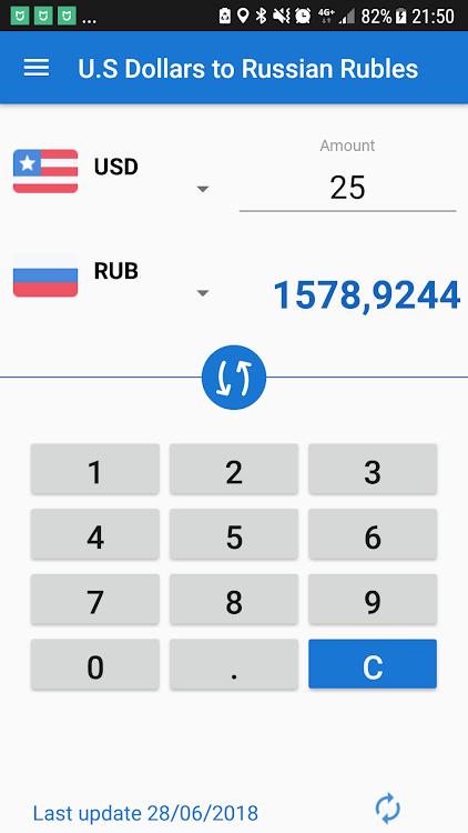 Us Dollar To Russian Ruble Usd Rub