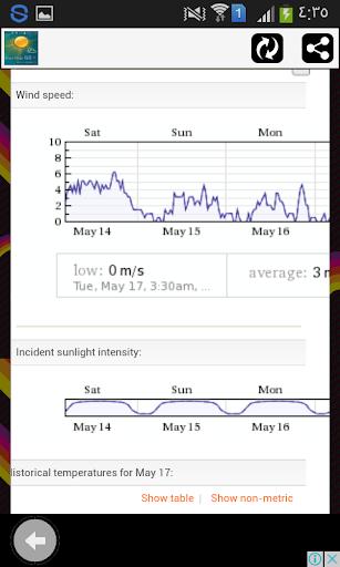 無料天气Appの天気予報 ウィジェット 無料|HotApp4Game