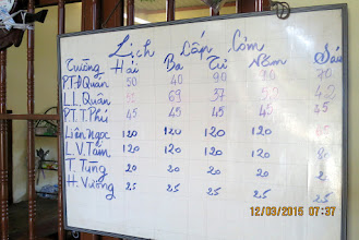 Photo: 1 ngày phát 430 xuất ăn trưa cho hoc sinh nghèo