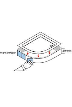 Styroporwannenträger für runde, flache Duschwannen