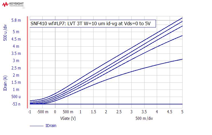 C:\Users\Lisa Rahman\Stanford Nano Fab\REPORT\WfLP7_MEASURED_DATA\LVT3Tw10 idvgM.bmp