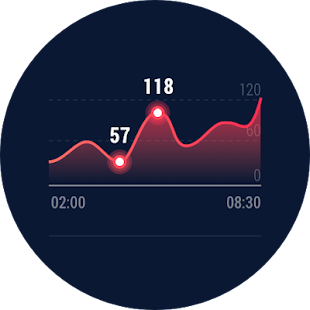 TicSleep for Wear OS