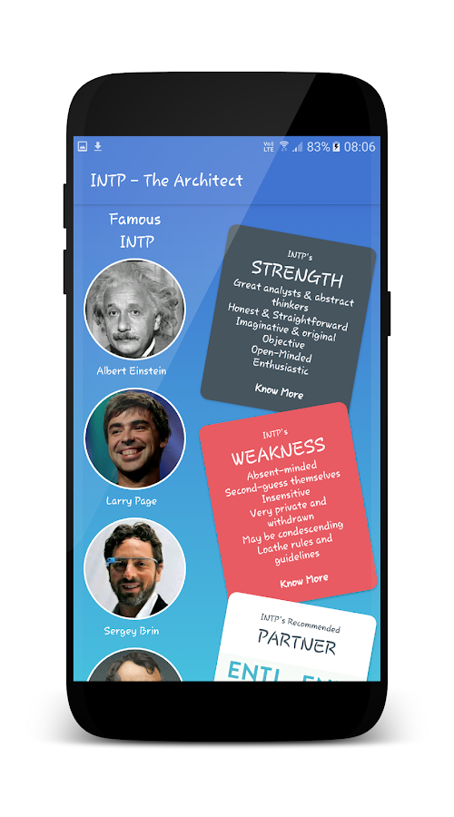 Architect Personality Traits personality trait test - android apps on google play