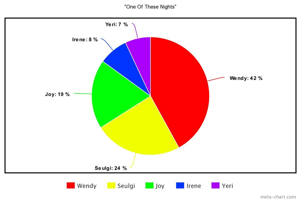 meta-chart (56)