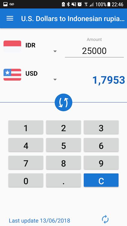 1 Usd Berapa Rupiah : berapa, rupiah, Dollar, Berapa, Rupiah, Indonesia, Wallpaper, Noeimage.Org