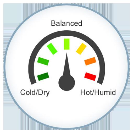 Check Your Room Temperature