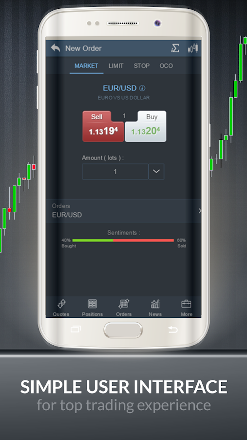 Forex mobile trading blackberry