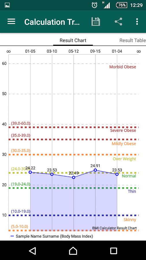 body fat percentage calculator device