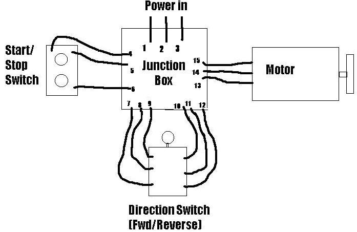 Push Button Switch Wiring Diagram from lh3.googleusercontent.com
