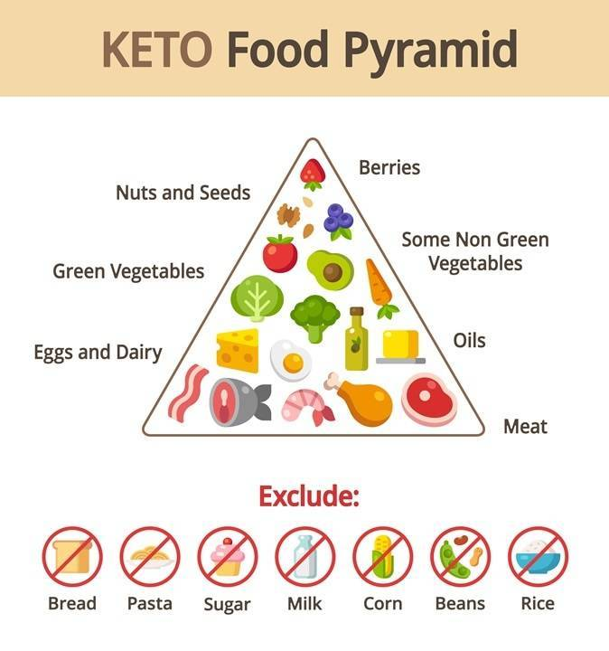 keto-diet-india-_image6