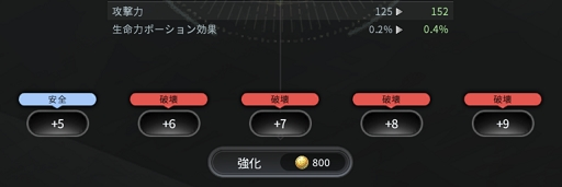 V4_強化段階