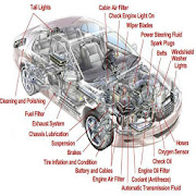 AUTO REPAIRS AND MAINTENANCE GUIDE 2019